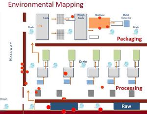 environmental mapping monitoring program sanitation regulation fsma friday regulatory