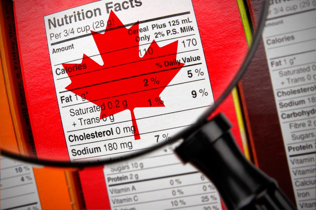 FSMA's Human Food Rule Requirements
