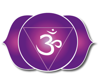 Chakras | Third Eye