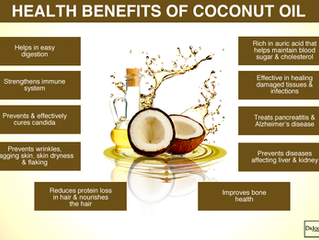 Health Benefits From Coconuts
