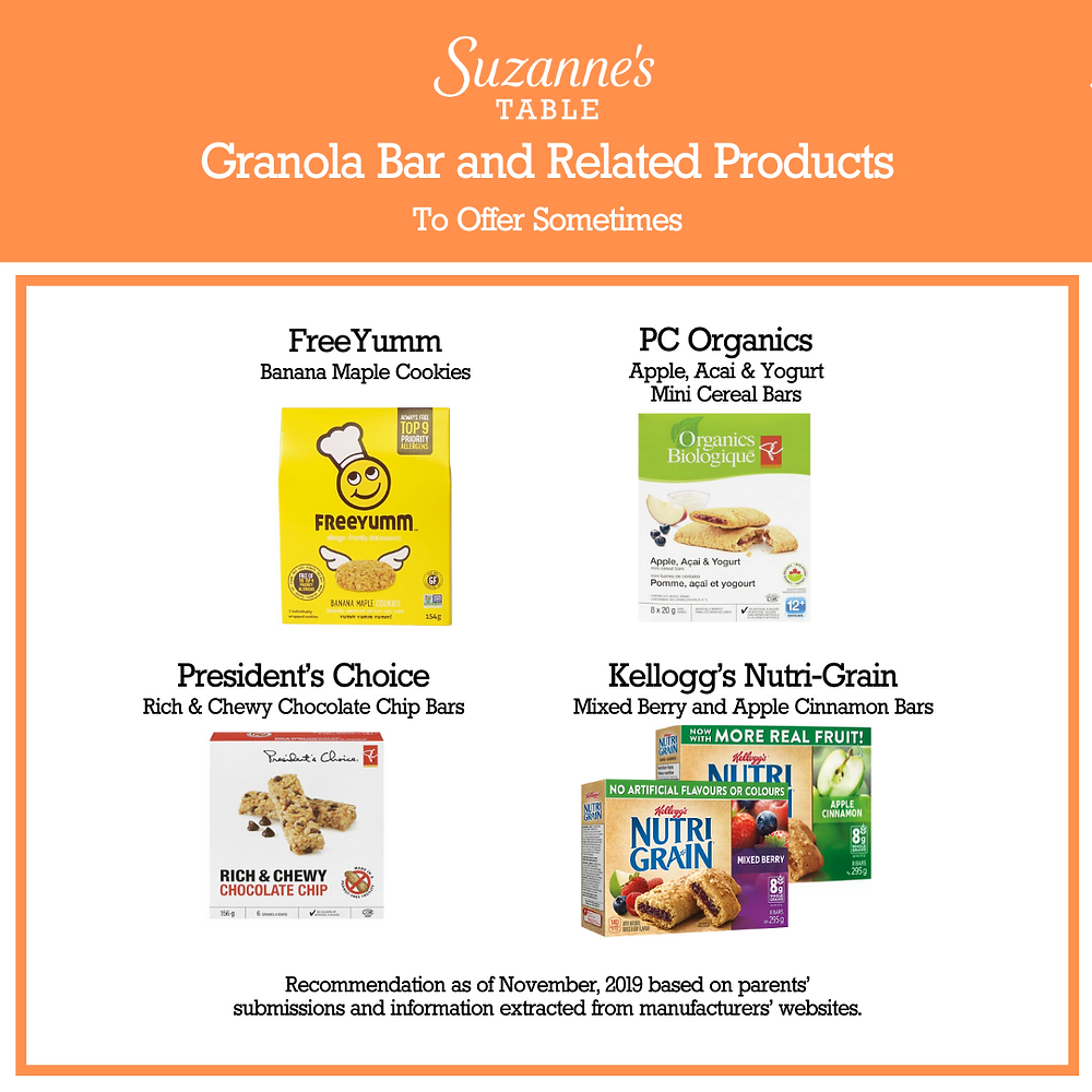 Granola bad and related products to offer sometimes