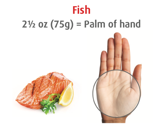 size of one serving of fish