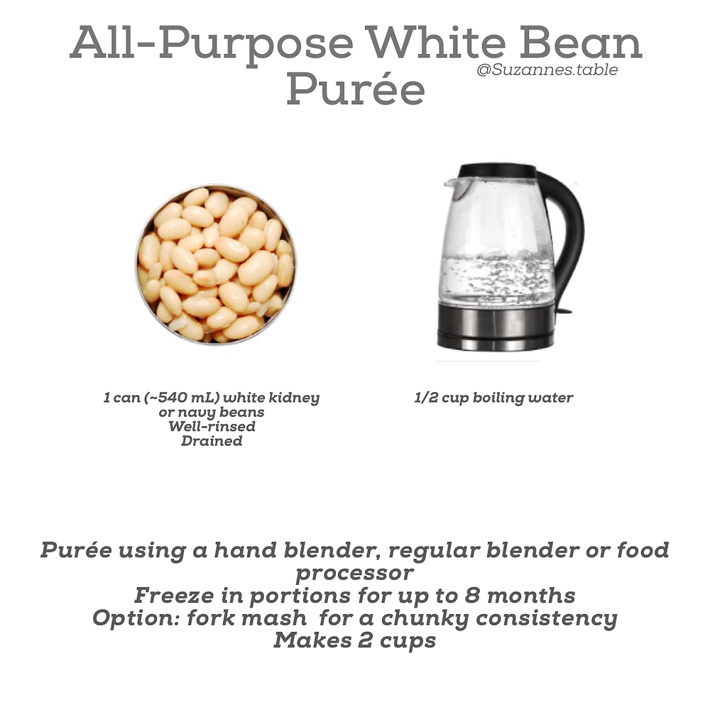 White Bean Puree Recipe Infographic picture white beans and boiling water