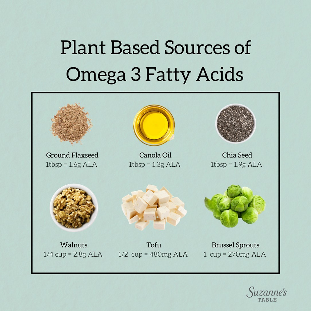 Plant based sources of omega-3 fatty acids