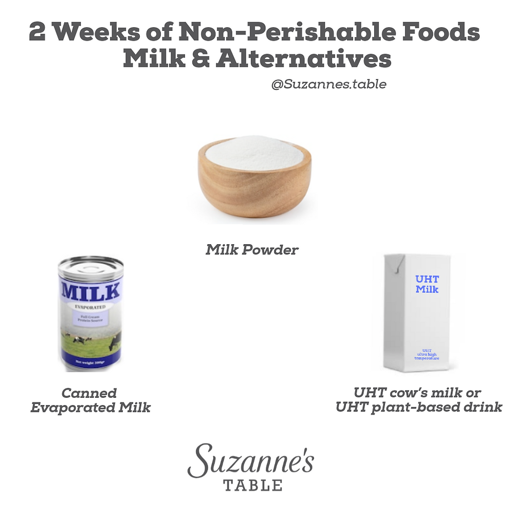 Infographic with pics of non perishable milk alternatives