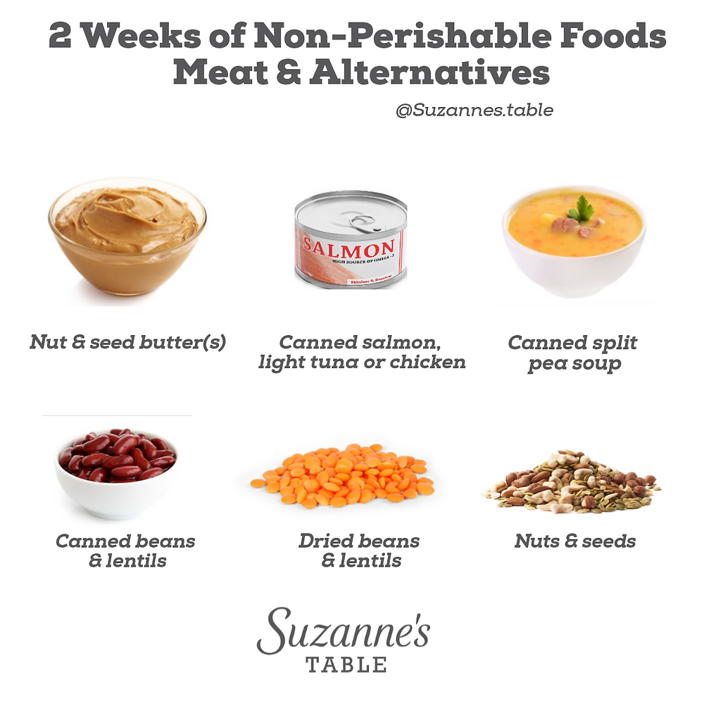 Infographic with pics of non perishable meat alternatives