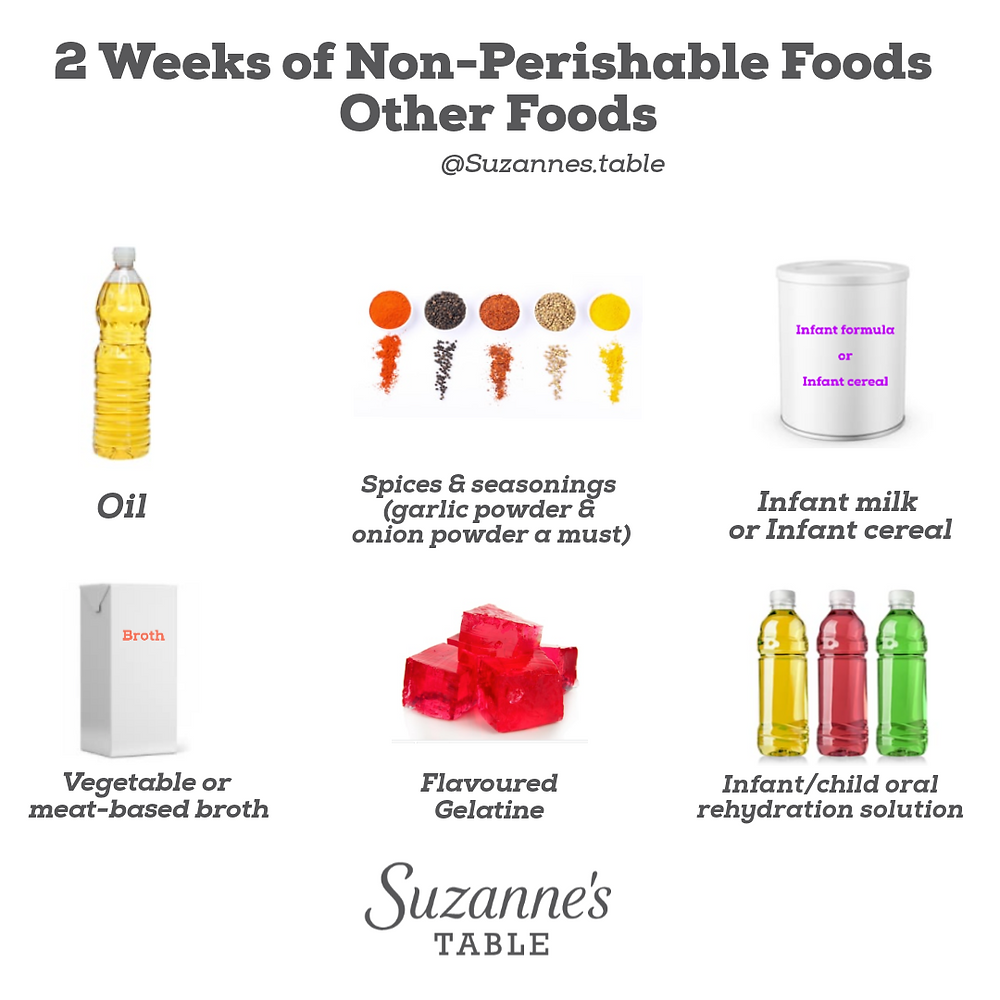 Infographic with pics of non perishable other foods