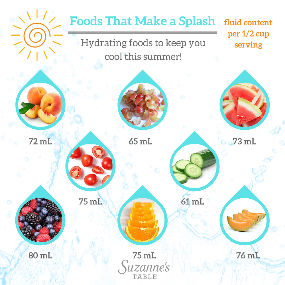 hydrating foods for babies and the family