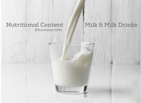 Comparing Key Nutrients in Milk and Milk Drinks