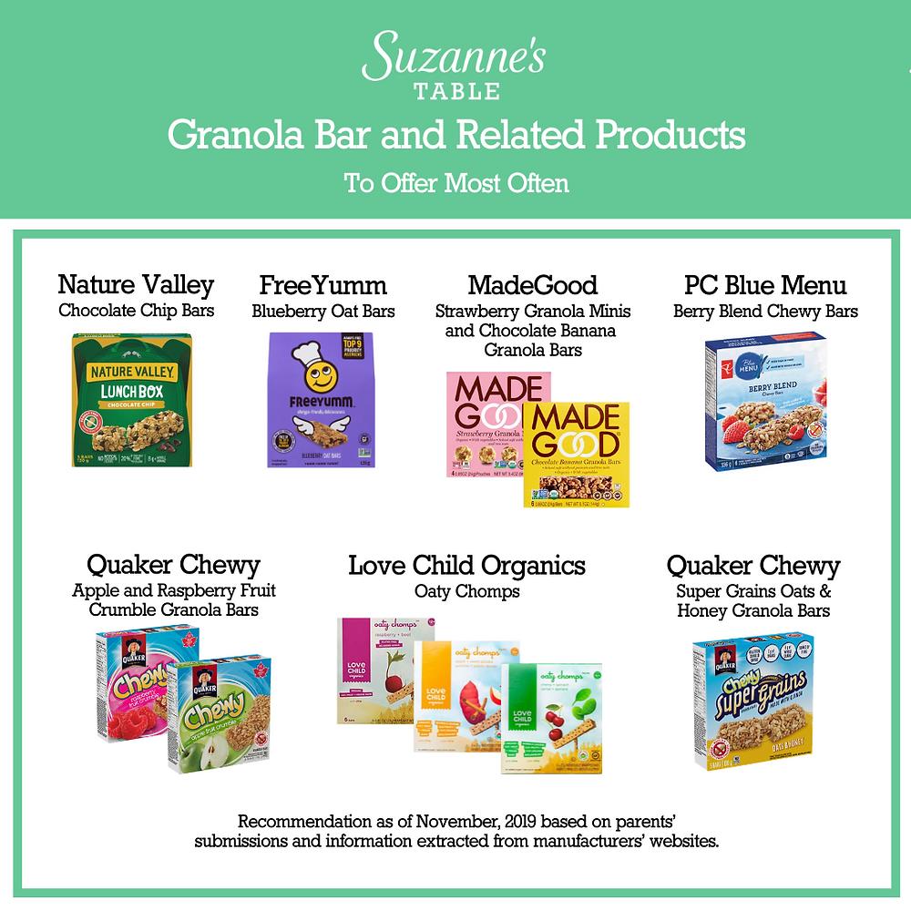 Peanut Free Granola Bars to Offer Most Often