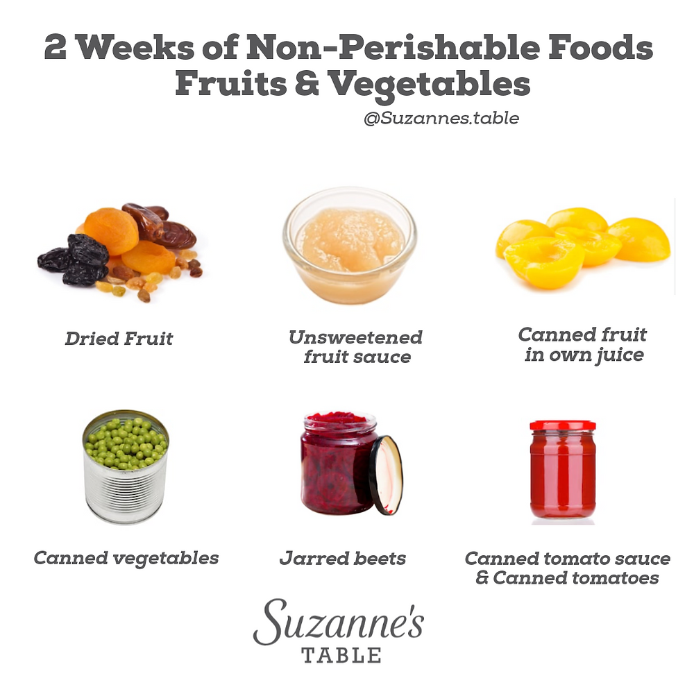 Infographic with pics Non Perishable Fruits and Vegetables