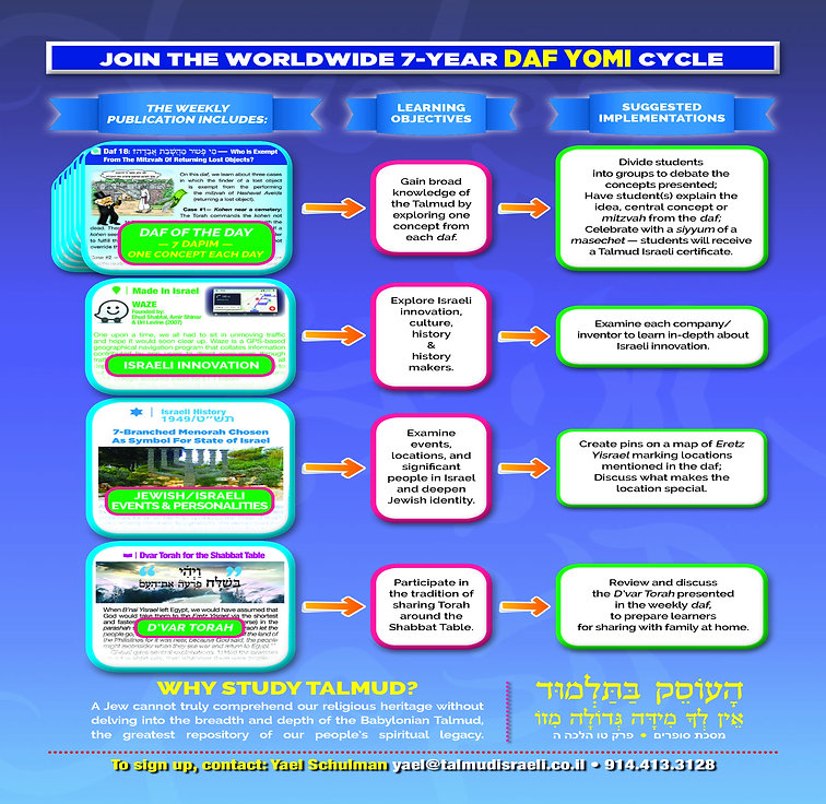 USING TALMUD ISRAELI-pics_Page_2.jpg
