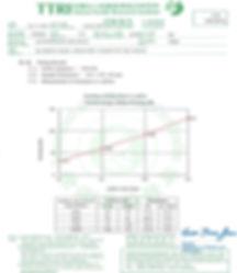 Second Page TTRI Test report CAF.jpg