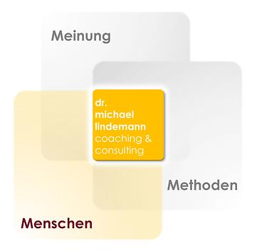 m3-Konzept: Menschen