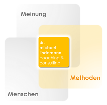 m3-Konzept: Methoden