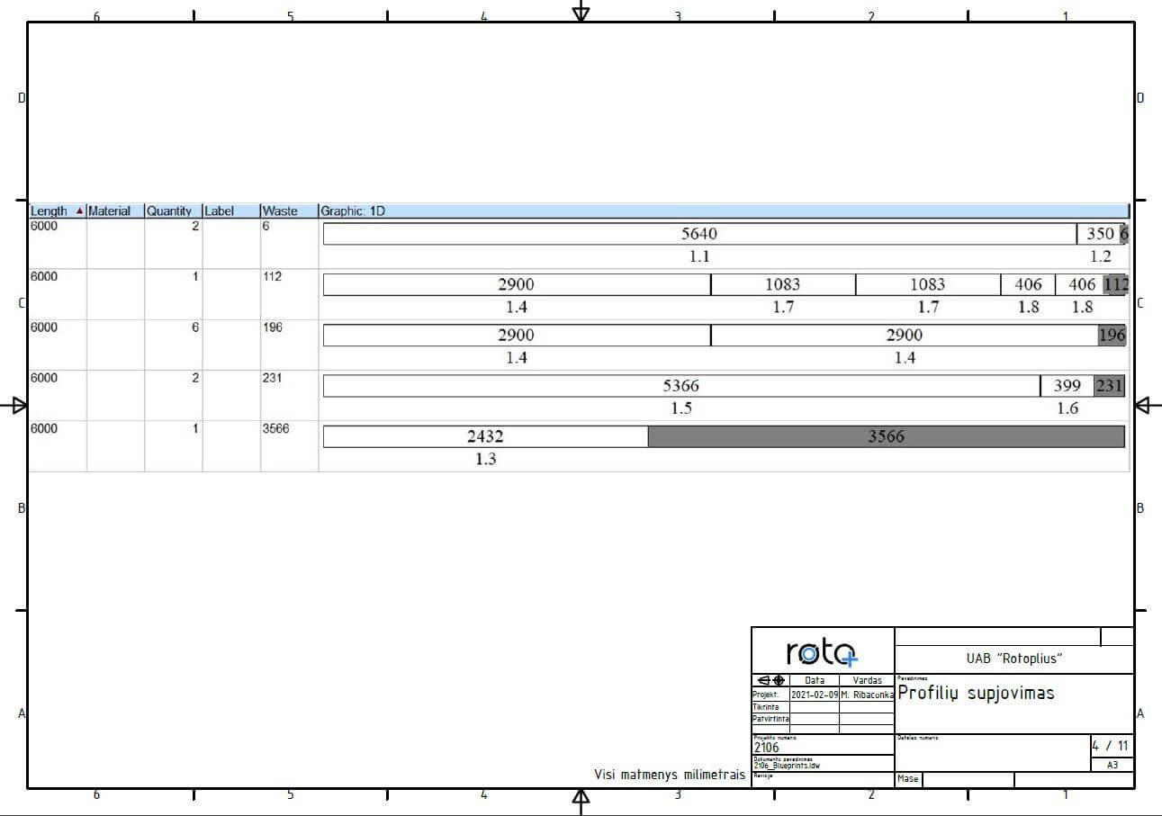 Sample of optimised profile cutting card