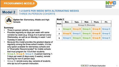 Remote learning model 2 chart