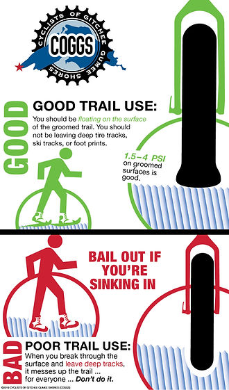 Final_groomed trail infographic.jpg
