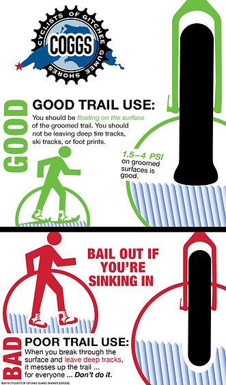 Final_groomed trail infographic.jpg