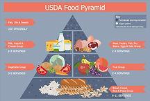 briana-balboni-redo-food-chart-pyramid-o