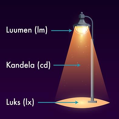 kandela_luumer_luks-01.png