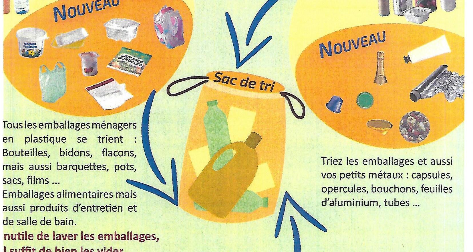 Nouveau tri sélectif.jpg