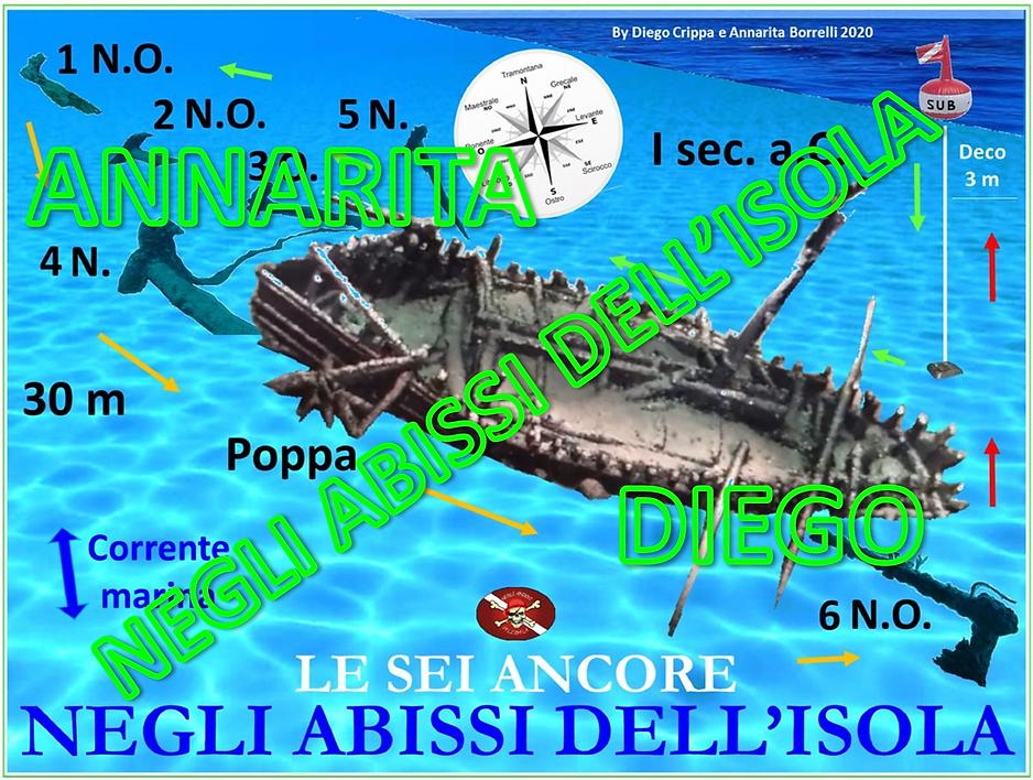 Ritrovamento relitto Isola Rossa di Dieg