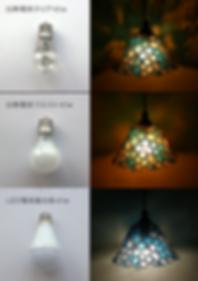 電球と照明