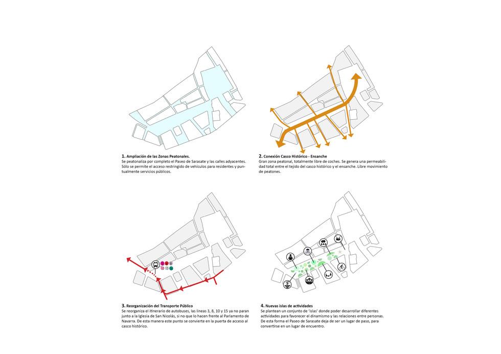 AMAC_estudio_Concurso_Remodelación_Paseo