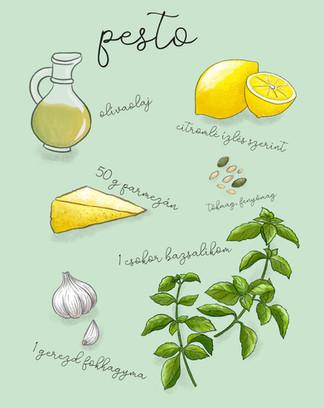 A tökéletes pesto recept