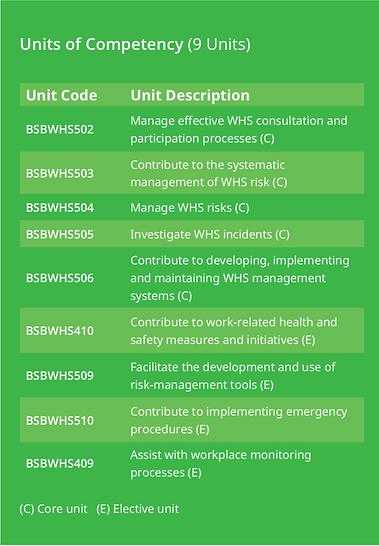 Dip WHS Units.png
