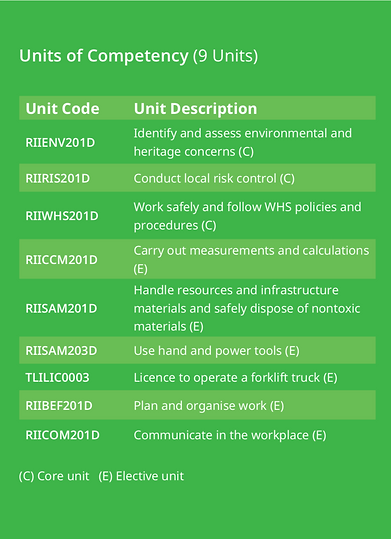 Cert 2 Resources and Infrastructure Work