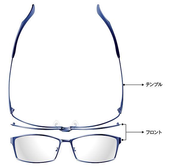 メガネの構造