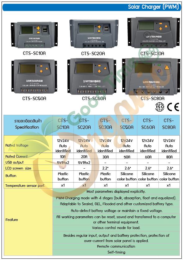 กู๊ด ไทม์ 889 ออร์แกนิค-Solar Charger (PWM)