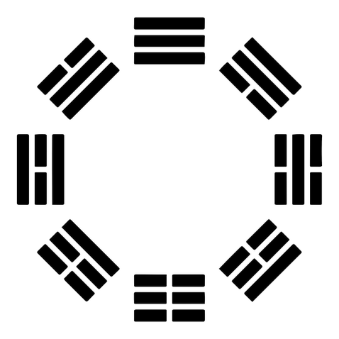 i-ching-2147503__480.png