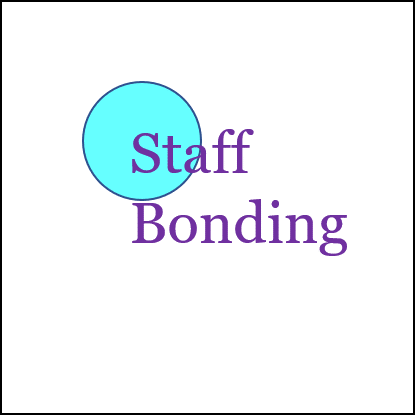 Customise WS - staff