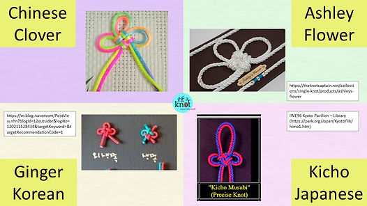 Culture comparisions (Clover knot).JPG