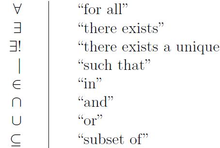 Discrete Mathematics & Structures for CS