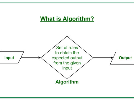 List of Algorithms