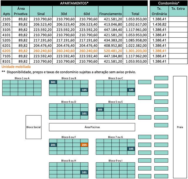 2021.03.10 - Nova tabela.jpg