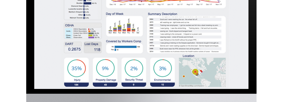 Real-Time Analytics