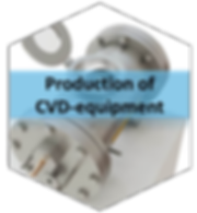 Production of CVD equipment