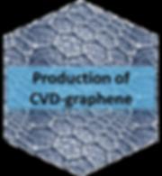 Buy CVD graphene