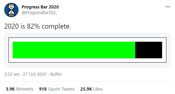 An extract from Twitter showing progress of 2020