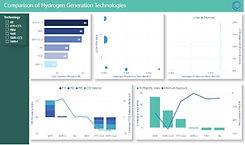 Hydrogen Power BI.jpg