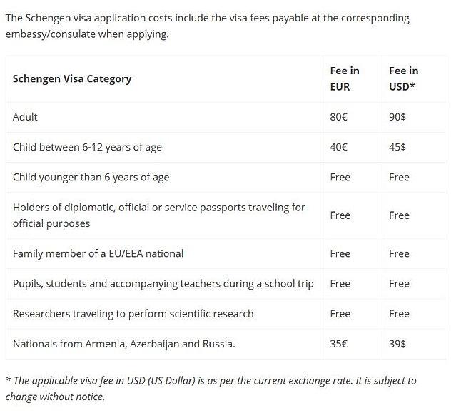 visa fees.JPG