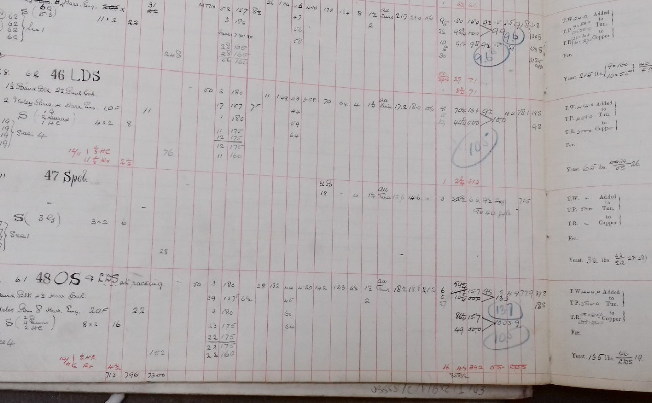 Archive number: U3555/2/F/Bx2/1/43