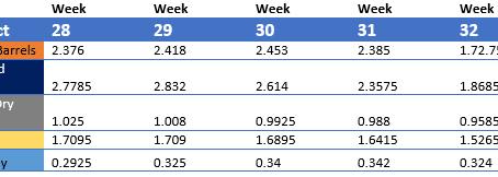 Market Update - 8/13/2020