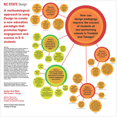 A methodological approach to using Design to create a new education paradigm that promotes higher engagement and success in K-6 students