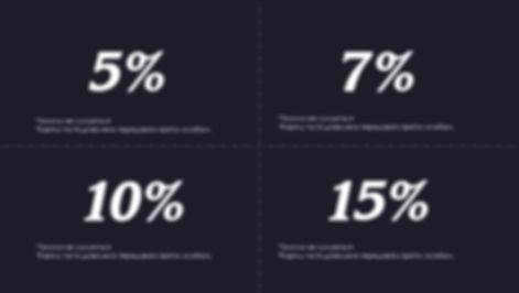 Срочный перевод документов, заказ онлайн скидка 5%, 7%, 10%, 15%